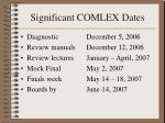 significant comlex dates