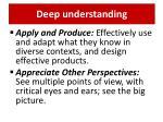 deep understanding45