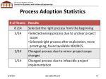 process adoption statistics