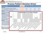 process pattern decision driver