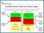 possible structure of the new solvency regime
