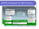 dpsir framework for geo process
