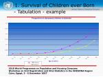 1 survival of children ever born11