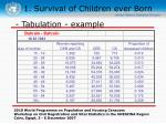 1 survival of children ever born9