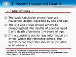 3 recent household deaths32