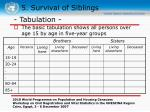 5 survival of siblings45