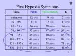 first hypoxia symptoms