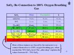 sao 2 re connection to 100 oxygen breathing gas