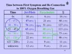 time between first symptom and re connection to 100 oxygen breathing gas
