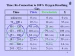 time re connection to 100 oxygen breathing gas