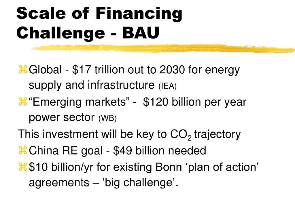 Scale of Financing Challenge - BAU