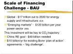 scale of financing challenge bau