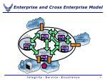 enterprise and cross enterprise model