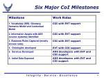 six major coi milestones