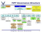 tipt governance structure