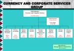 currency and corporate services group