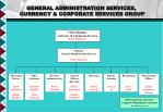 general administration services currency corporate services group