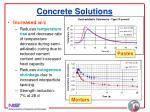 concrete solutions39