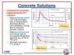 concrete solutions40