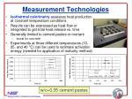 measurement technologies10