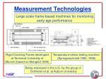 measurement technologies24
