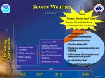 severe weather summary