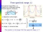 free spectral range