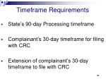 timeframe requirements