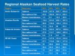 regional alaskan seafood harvest rates