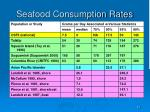 seafood consumption rates