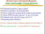 breast cancer treatment response joint with exonhit french biotech