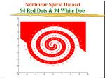nonlinear spiral dataset 94 red dots 94 white dots