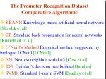 the promoter recognition dataset comparative algorithms