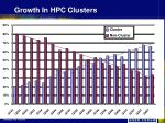 growth in hpc clusters