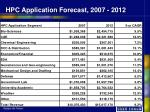 hpc application forecast 2007 2012