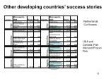 other developing countries success stories