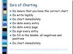 do s of charting
