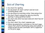 do s of charting24