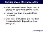 building a team effectiveness plan27
