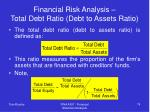 financial risk analysis total debt ratio debt to assets ratio