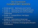 our curriculum elementary school
