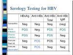 serology testing for hbv