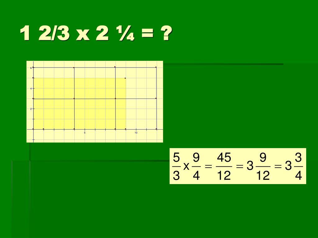 1 2/3 x 2 ¼ = ?