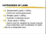 categories of land