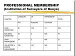 professional membership institution of surveyors of kenya