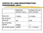 status of land redistribution programme 2001