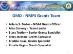 gmd nmfs grants team