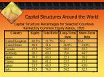 capital structures around the world