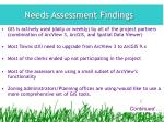 needs assessment findings