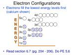 electron configurations6